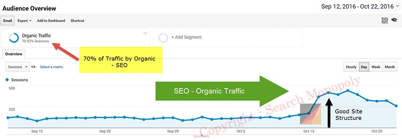 organic-seo-traffic