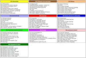 SEO-urls-id-category-managements2