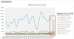 9-marketing_revenue-by-pack-sold-2016-pk