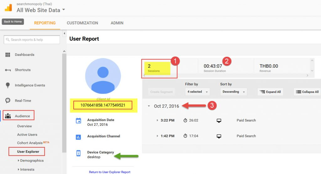 User interaction ในเว็บ จาก paid search channels ใน user explorer dashboard