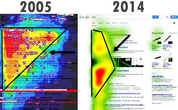 golden-triangle-heatmap-search-engine