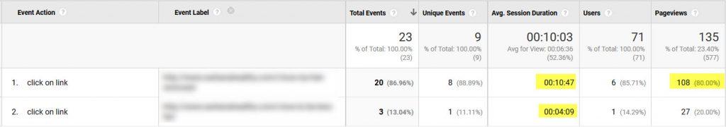 คนเข้าเว็บ ใช้ Event tracking วัดค่า